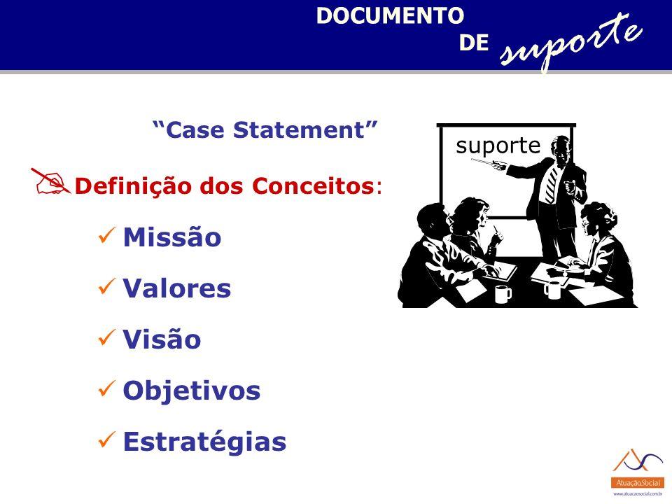 DOCUMENTO DE suporte Definição dos Conceitos: Missão Valores Visão Objetivos Estratégias suporte Case Statement