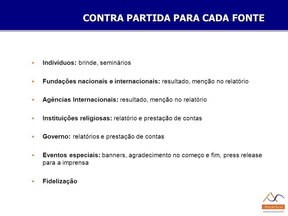 CONTRA PARTIDA PARA CADA FONTE Indivíduos: brinde, seminários Fundações nacionais e internacionais: resultado, menção no relatório Agências Internacio