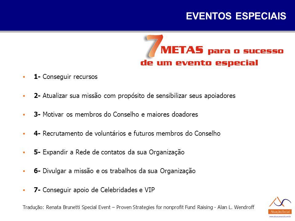EVENTOS ESPECIAIS 1- Conseguir recursos 2- Atualizar sua missão com propósito de sensibilizar seus apoiadores 3- Motivar os membros do Conselho e maio