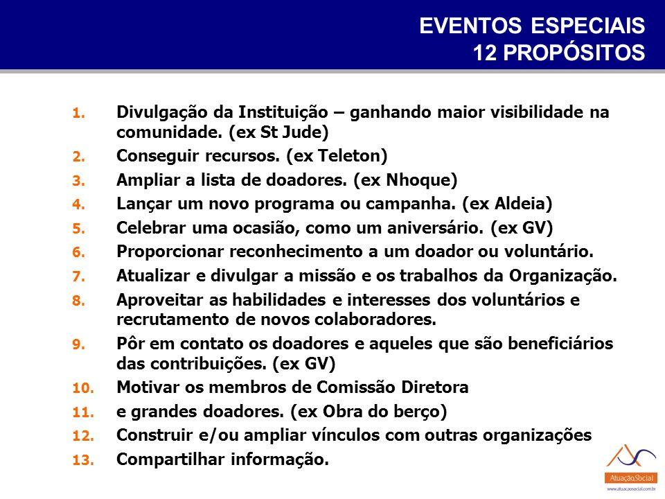 EVENTOS ESPECIAIS 12 PROPÓSITOS 1. Divulgação da Instituição – ganhando maior visibilidade na comunidade. (ex St Jude) 2. Conseguir recursos. (ex Tele