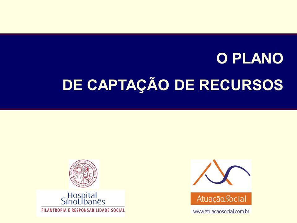 O PLANO DE CAPTAÇÃO DE RECURSOS