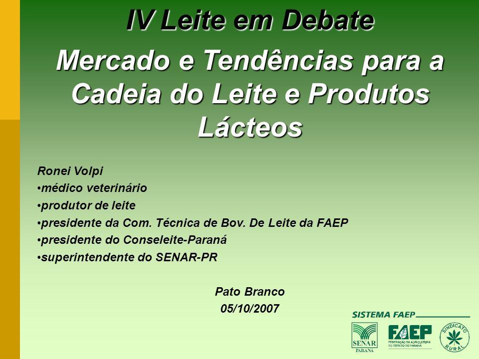 IV Leite em Debate Mercado e Tendências para a Cadeia do Leite e Produtos Lácteos Ronei Volpi médico veterinário produtor de leite presidente da Com.