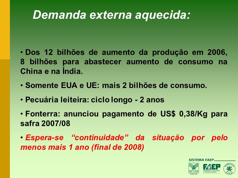 Dos 12 bilhões de aumento da produção em 2006, 8 bilhões para abastecer aumento de consumo na China e na Índia. Somente EUA e UE: mais 2 bilhões de co