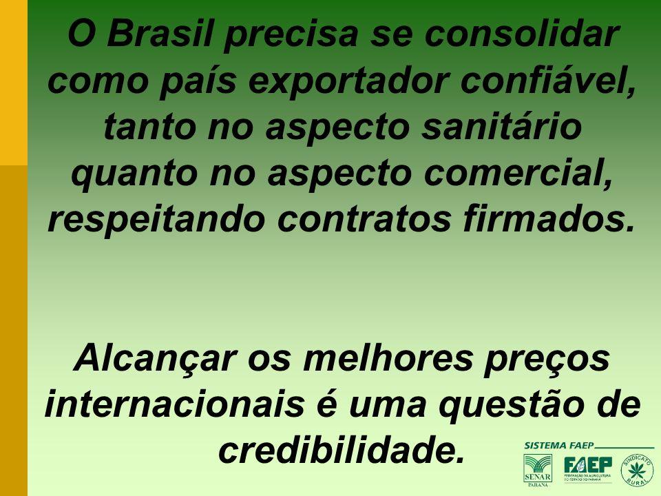 O Brasil precisa se consolidar como país exportador confiável, tanto no aspecto sanitário quanto no aspecto comercial, respeitando contratos firmados.