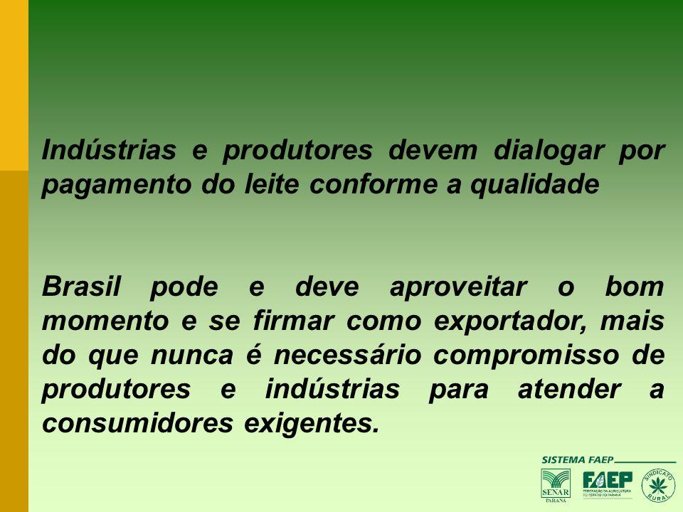Indústrias e produtores devem dialogar por pagamento do leite conforme a qualidade Brasil pode e deve aproveitar o bom momento e se firmar como export