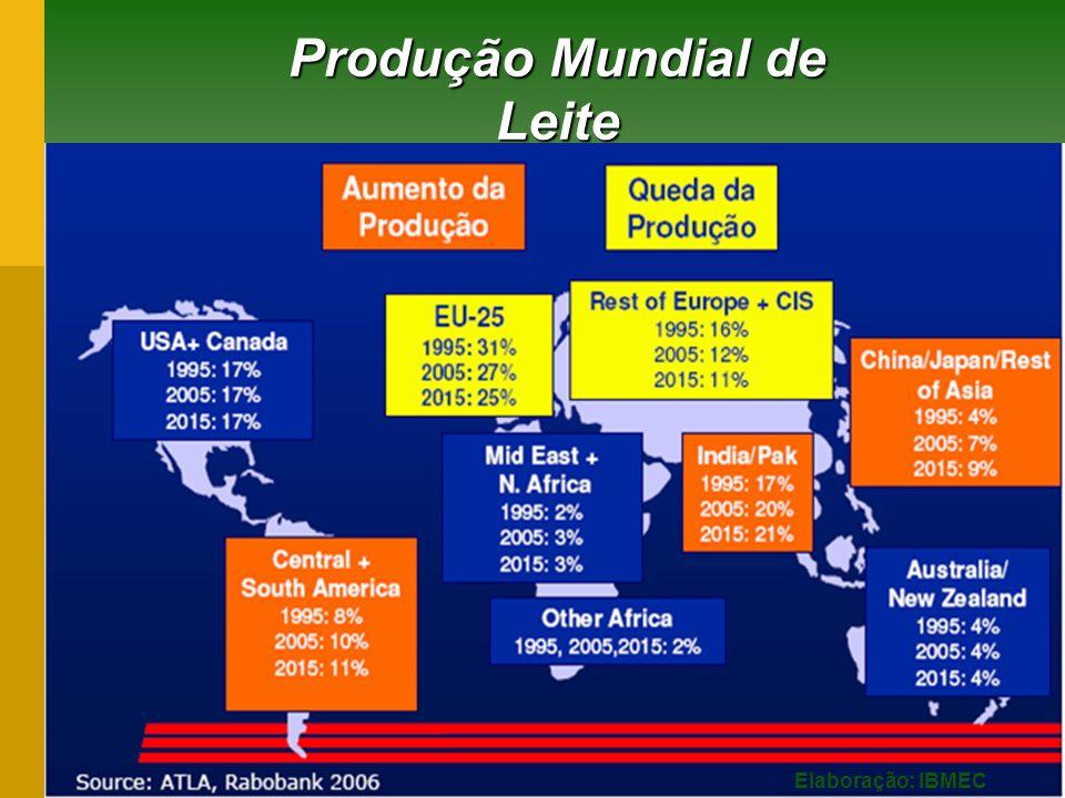 Produção Mundial de Leite Elaboração: IBMEC