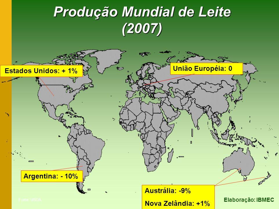Produção Mundial de Leite (2007) Elaboração: IBMEC Austrália: -9% Nova Zelândia: +1% Argentina: - 10% Estados Unidos: + 1% União Européia: 0 Fonte: US