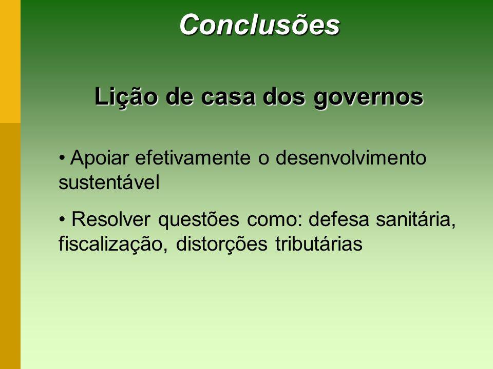 Conclusões Lição de casa dos governos Apoiar efetivamente o desenvolvimento sustentável Resolver questões como: defesa sanitária, fiscalização, distor
