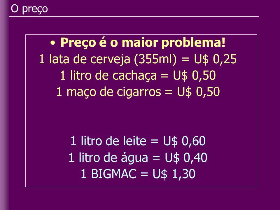 O preço Preço é o maior problema! 1 lata de cerveja (355ml) = U$ 0,25 1 litro de cachaça = U$ 0,50 1 maço de cigarros = U$ 0,50 1 litro de leite = U$