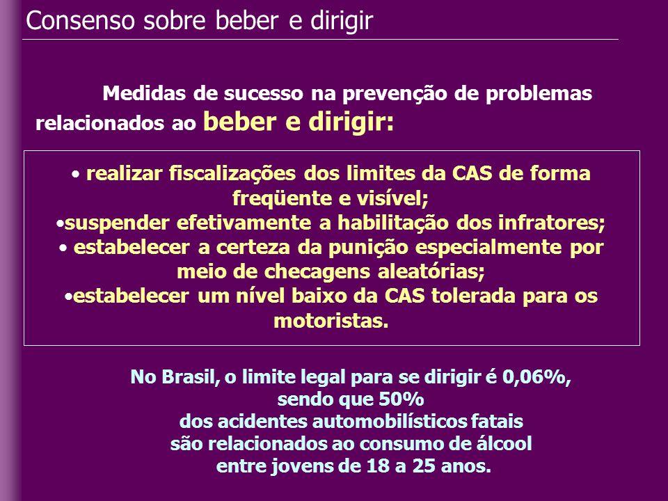 Consenso sobre beber e dirigir Medidas de sucesso na prevenção de problemas relacionados ao beber e dirigir: realizar fiscalizações dos limites da CAS