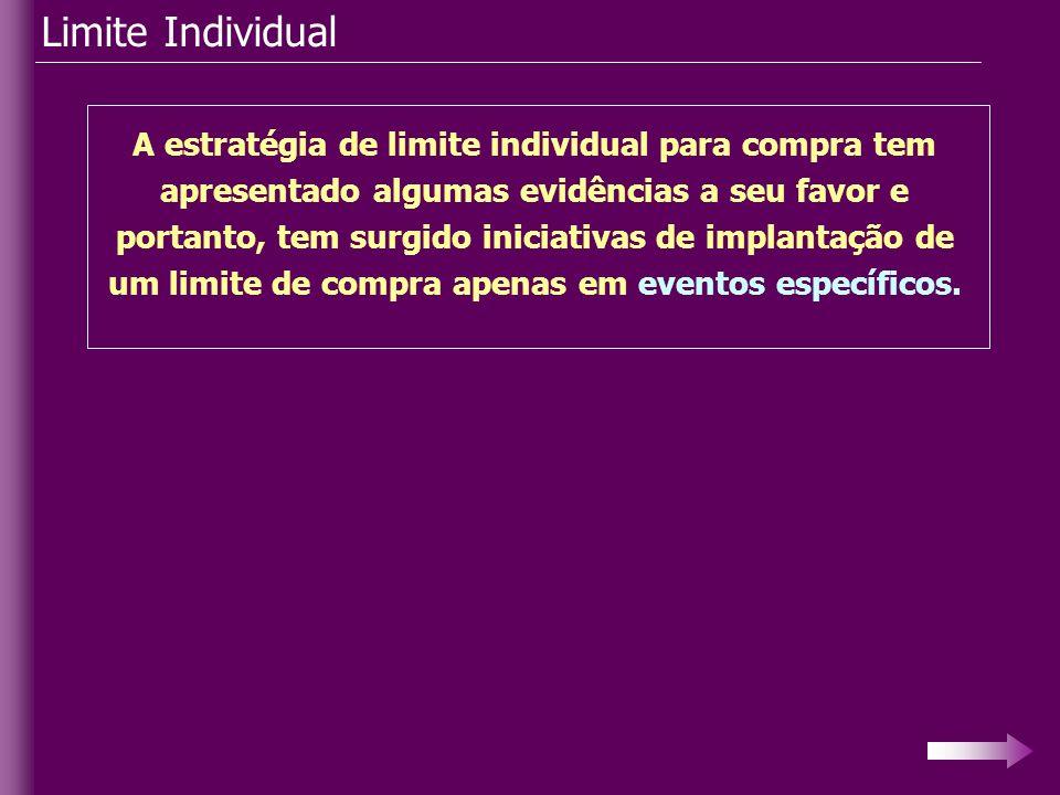 Limite Individual A estratégia de limite individual para compra tem apresentado algumas evidências a seu favor e portanto, tem surgido iniciativas de