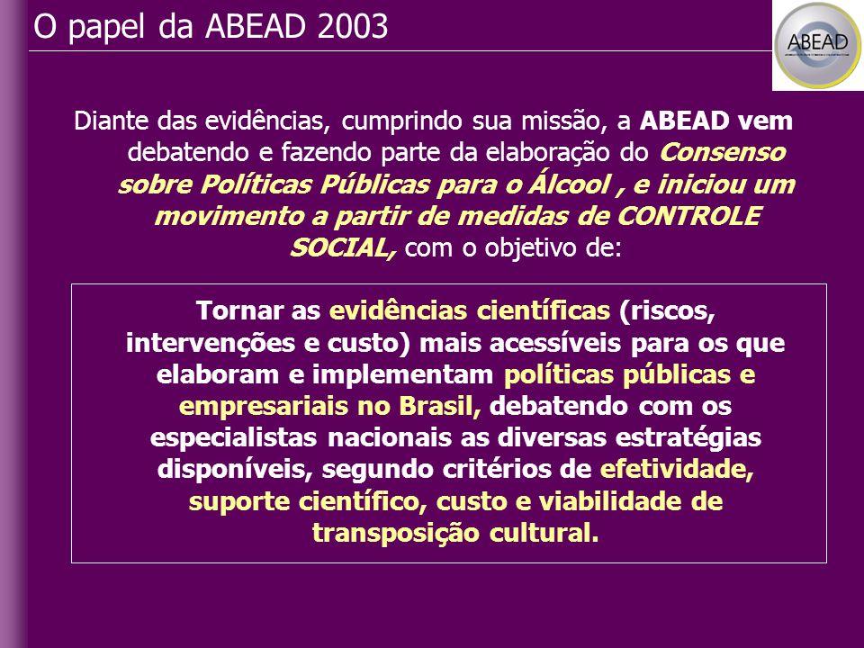Diante das evidências, cumprindo sua missão, a ABEAD vem debatendo e fazendo parte da elaboração do Consenso sobre Políticas Públicas para o Álcool, e