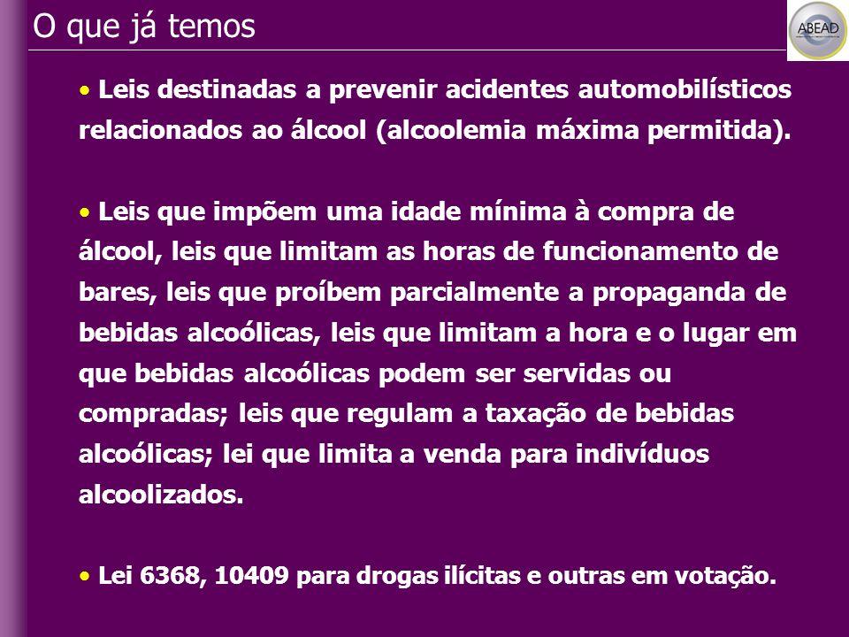 Leis destinadas a prevenir acidentes automobilísticos relacionados ao álcool (alcoolemia máxima permitida). Leis que impõem uma idade mínima à compra