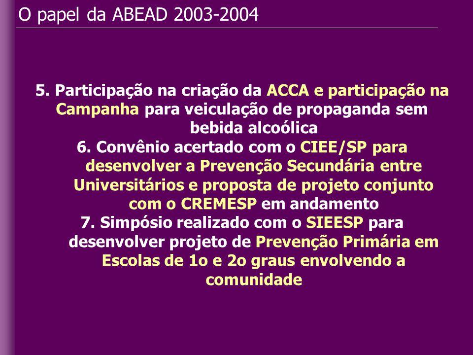 O papel da ABEAD 2003-2004 5. Participação na criação da ACCA e participação na Campanha para veiculação de propaganda sem bebida alcoólica 6. Convêni