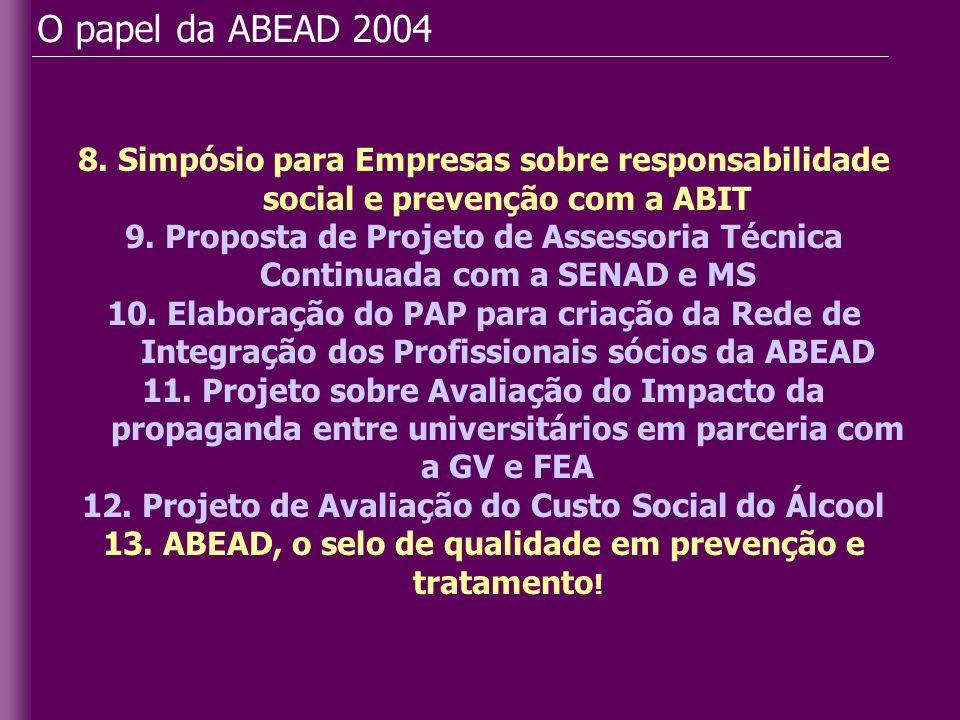 O papel da ABEAD 2004 8. Simpósio para Empresas sobre responsabilidade social e prevenção com a ABIT 9. Proposta de Projeto de Assessoria Técnica Cont