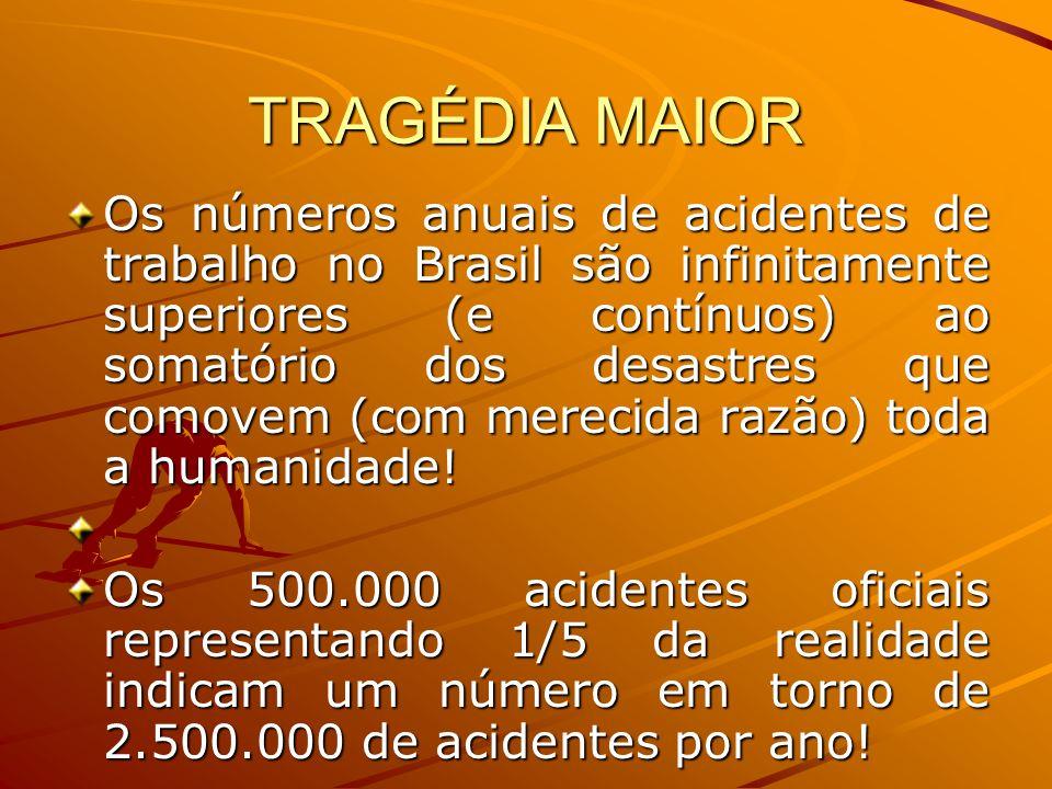 TRAGÉDIA MAIOR Os números anuais de acidentes de trabalho no Brasil são infinitamente superiores (e contínuos) ao somatório dos desastres que comovem