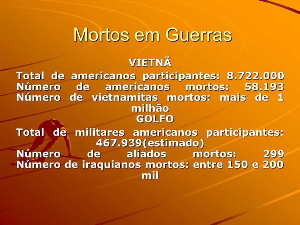 Mortos em Guerras Mortos em Guerras VIETNÃ Total de americanos participantes: 8.722.000 Número de americanos mortos: 58.193 Número de vietnamitas mort