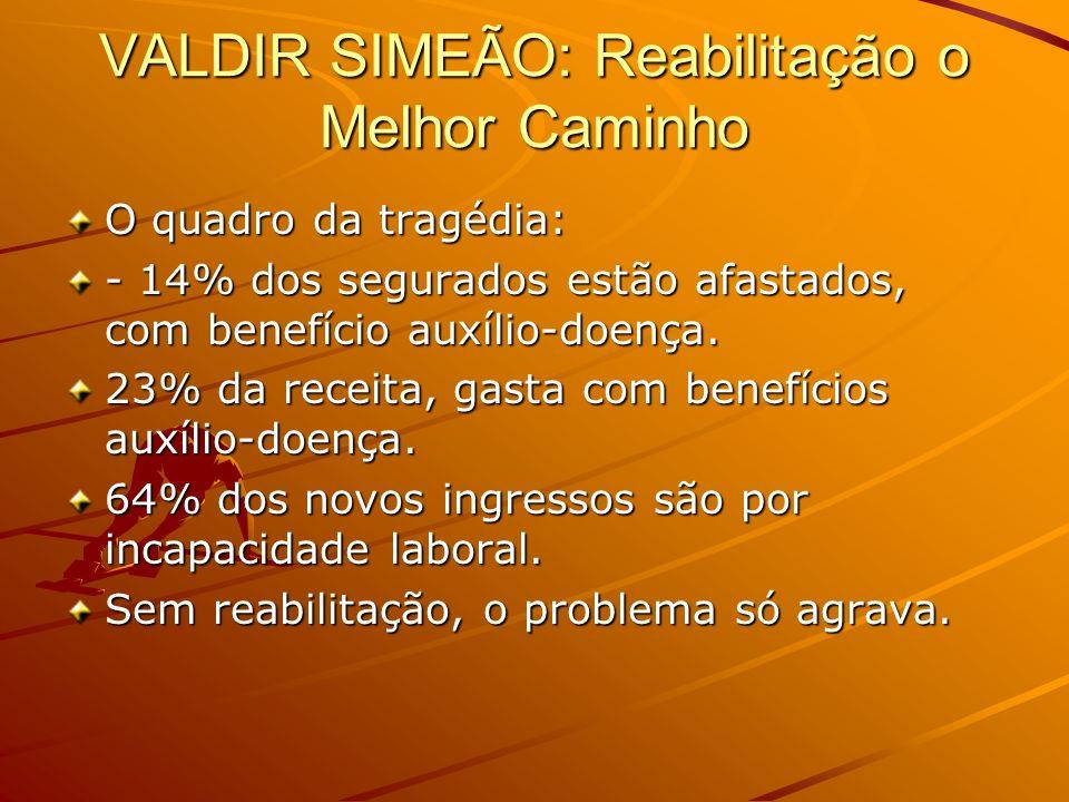 VALDIR SIMEÃO: Reabilitação o Melhor Caminho O quadro da tragédia: - 14% dos segurados estão afastados, com benefício auxílio-doença. 23% da receita,