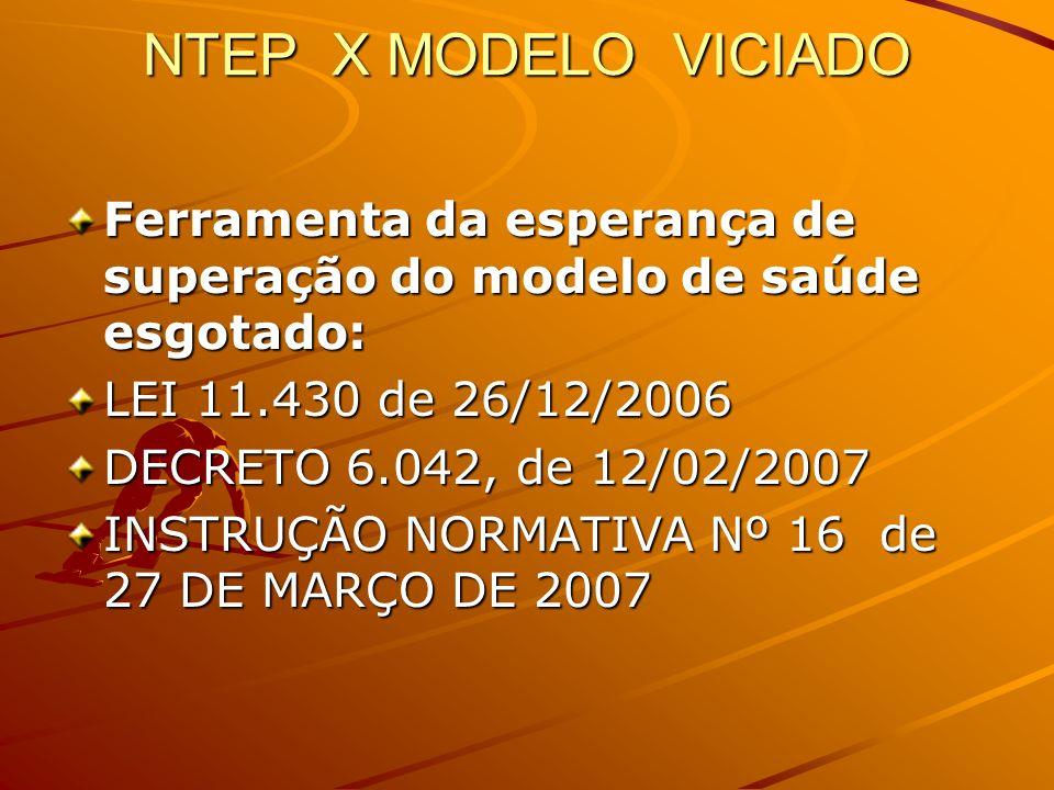 NTEP X MODELO VICIADO Ferramenta da esperança de superação do modelo de saúde esgotado: LEI 11.430 de 26/12/2006 DECRETO 6.042, de 12/02/2007 INSTRUÇÃ