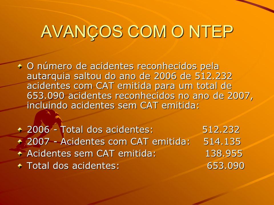 AVANÇOS COM O NTEP O número de acidentes reconhecidos pela autarquia saltou do ano de 2006 de 512.232 acidentes com CAT emitida para um total de 653.0