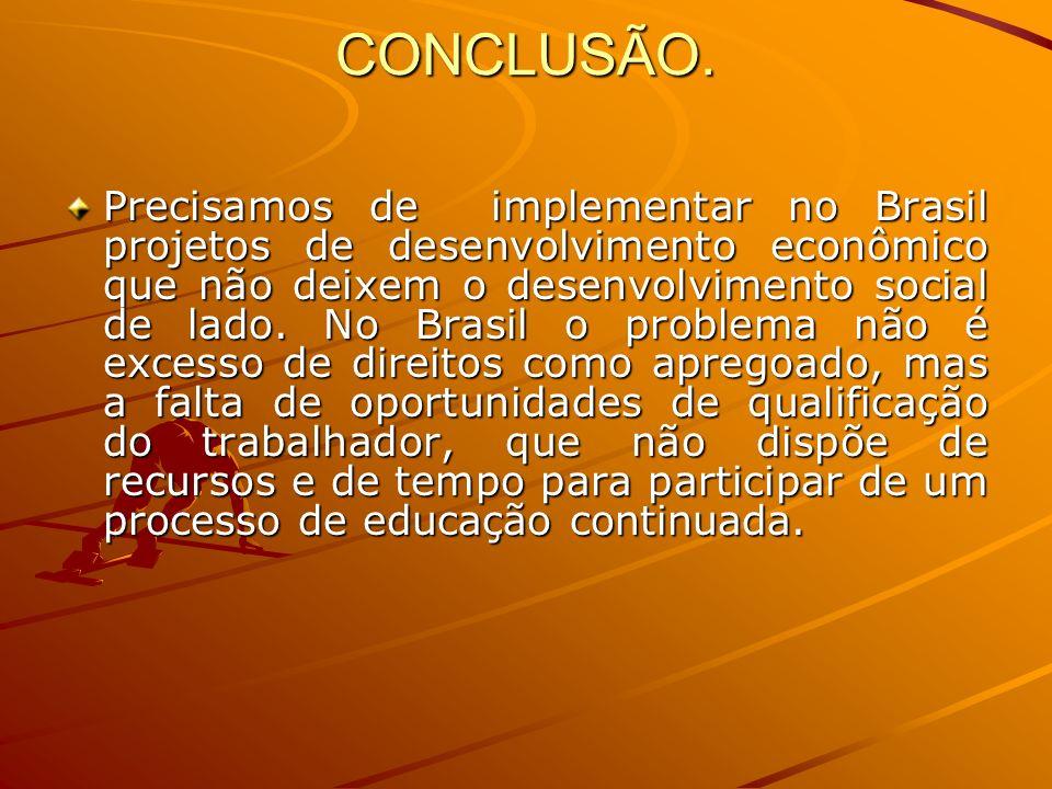 CONCLUSÃO. Precisamos de implementar no Brasil projetos de desenvolvimento econômico que não deixem o desenvolvimento social de lado. No Brasil o prob