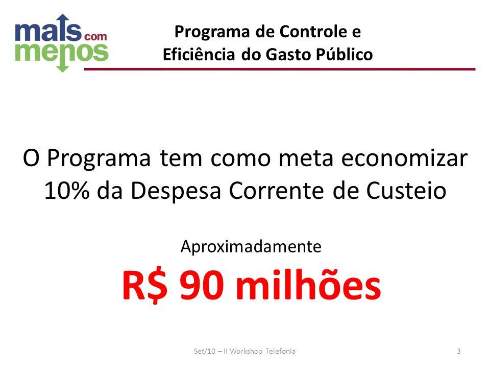 O Programa tem como meta economizar 10% da Despesa Corrente de Custeio Aproximadamente R$ 90 milhões Programa de Controle e Eficiência do Gasto Públic