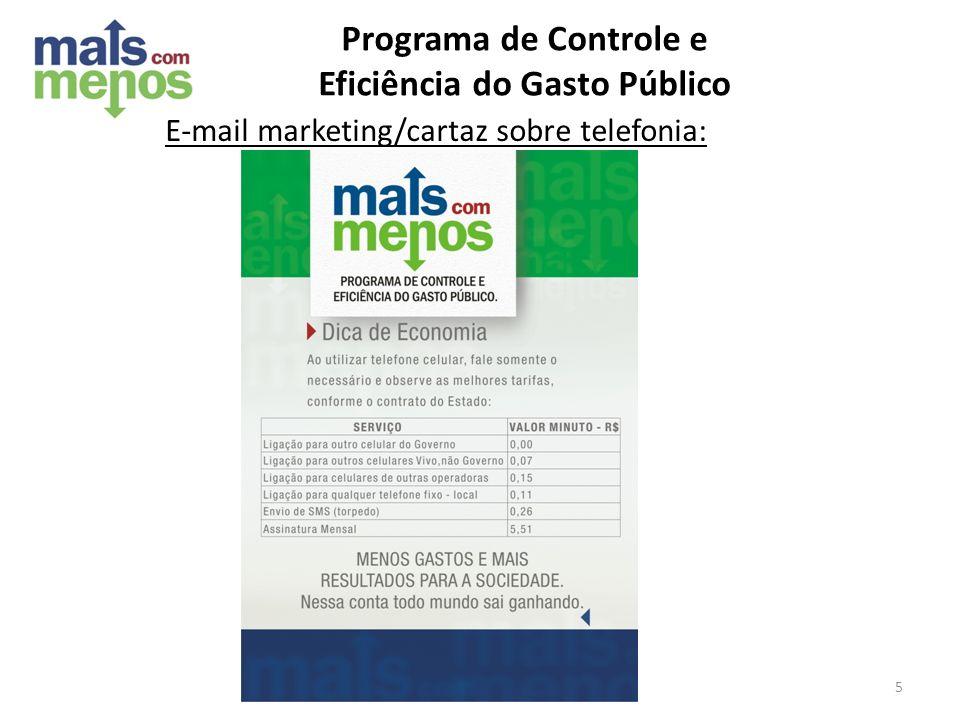 Programa de Controle e Eficiência do Gasto Público Set/10 – II Workshop Telefonia E-mail marketing/cartaz sobre telefonia: 5