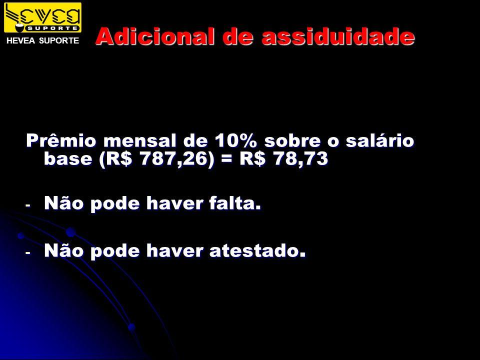 Adicional de assiduidade Prêmio mensal de 10% sobre o salário base (R$ 787,26) = R$ 78,73 - Não pode haver falta. - Não pode haver atestado. HEVEA SUP
