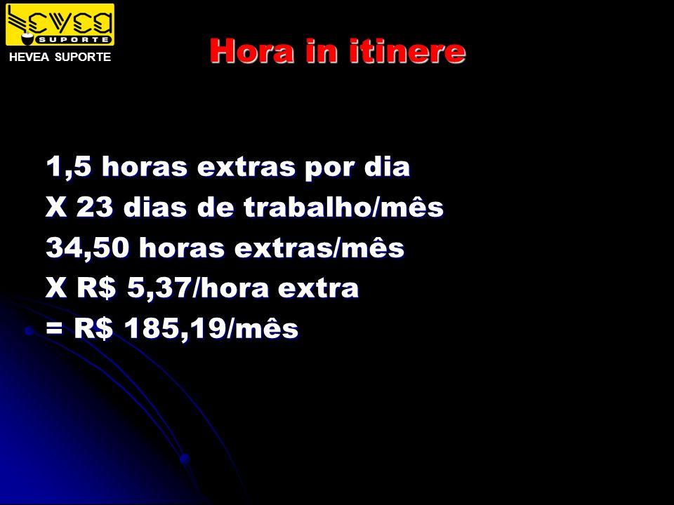 Hora in itinere 1,5 horas extras por dia X 23 dias de trabalho/mês 34,50 horas extras/mês X R$ 5,37/hora extra = R$ 185,19/mês HEVEA SUPORTE