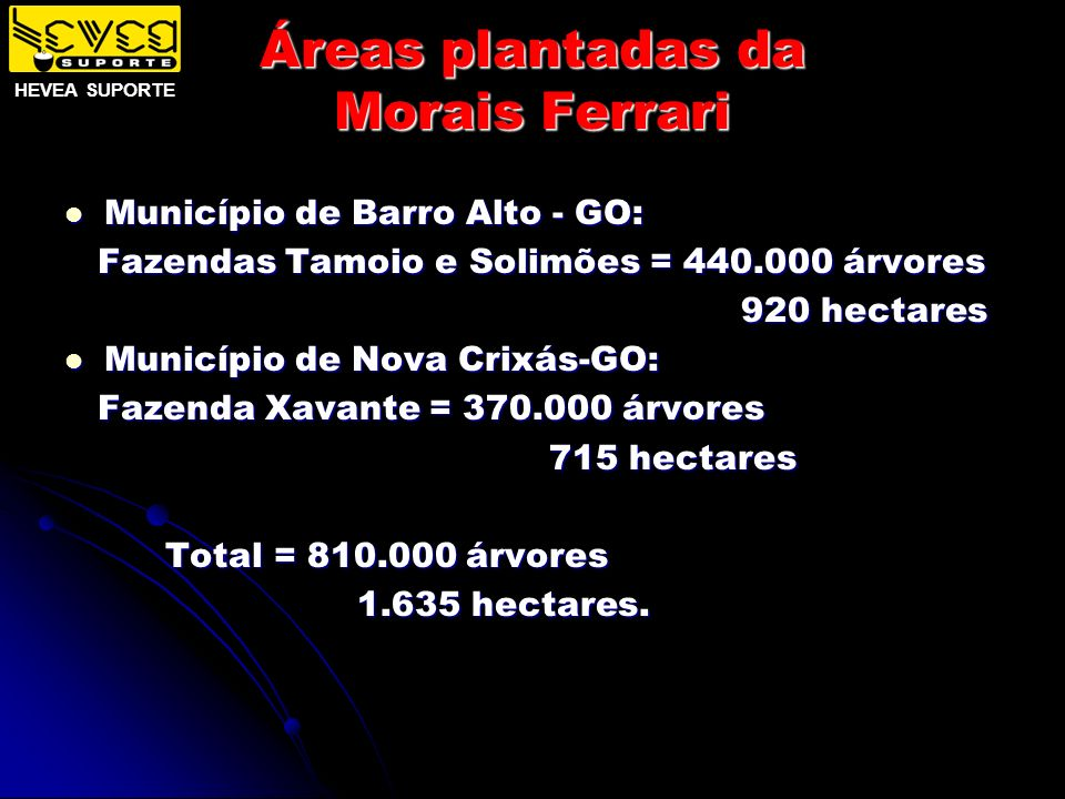 Áreas plantadas da Morais Ferrari Município de Barro Alto - GO: Município de Barro Alto - GO: Fazendas Tamoio e Solimões = 440.000 árvores Fazendas Ta