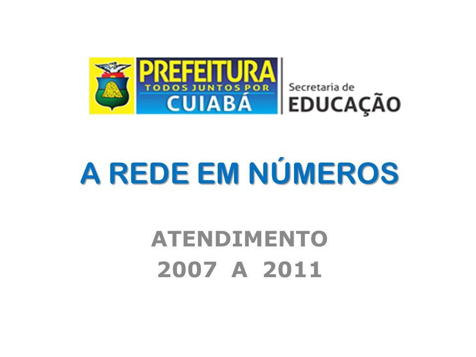 A REDE EM NÚMEROS ATENDIMENTO 2007 A 2011