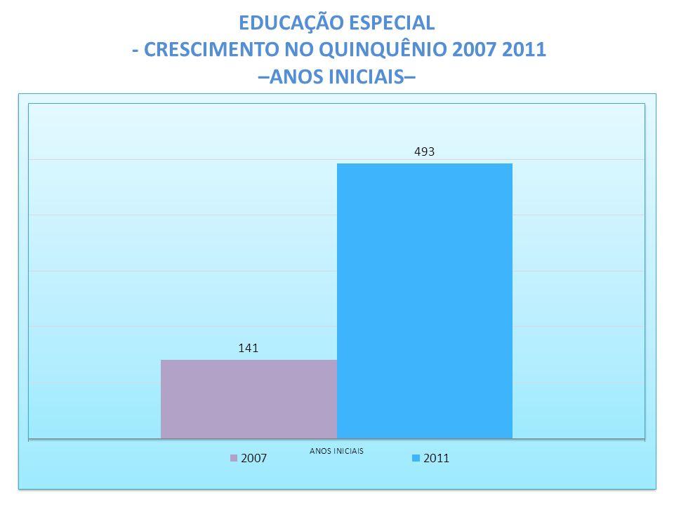 EDUCAÇÃO ESPECIAL - CRESCIMENTO NO QUINQUÊNIO 2007 2011 –ANOS INICIAIS–