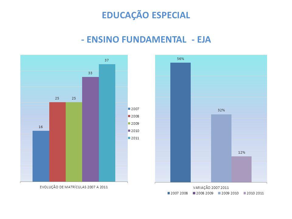 EDUCAÇÃO ESPECIAL - ENSINO FUNDAMENTAL - EJA