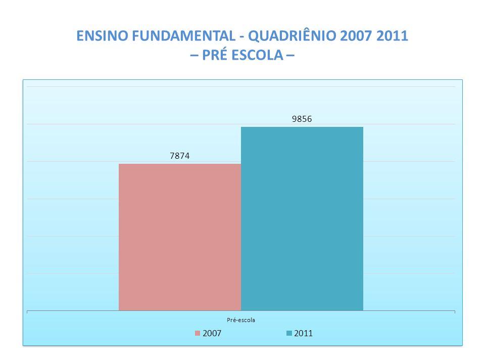 ENSINO FUNDAMENTAL - QUADRIÊNIO 2007 2011 – PRÉ ESCOLA –