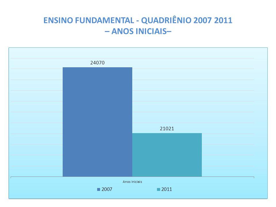 ENSINO FUNDAMENTAL - QUADRIÊNIO 2007 2011 – ANOS INICIAIS–