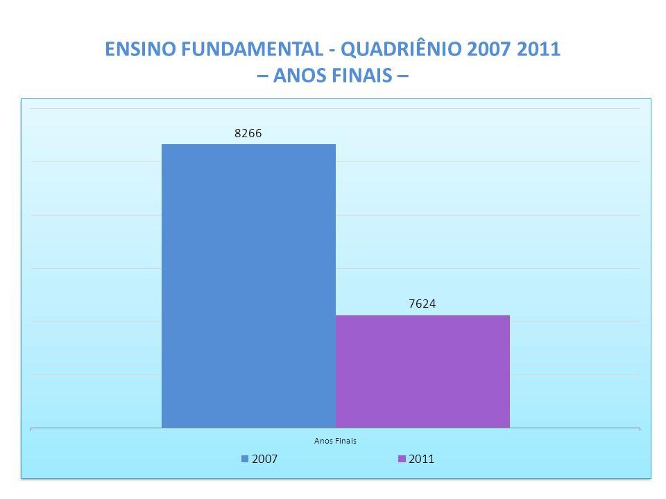 ENSINO FUNDAMENTAL - QUADRIÊNIO 2007 2011 – ANOS FINAIS –