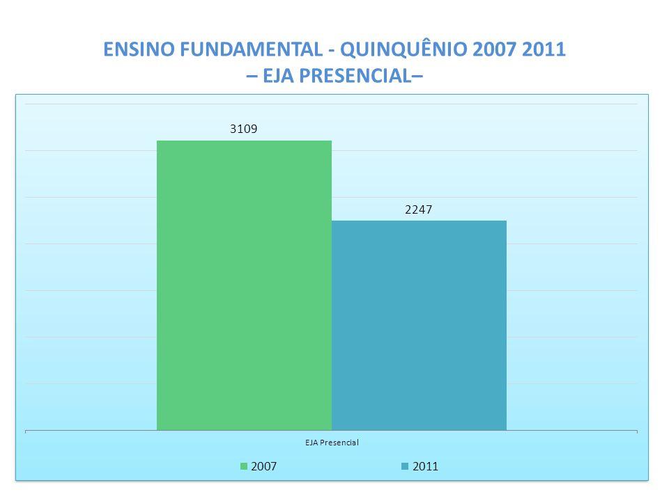 ENSINO FUNDAMENTAL - QUINQUÊNIO 2007 2011 – EJA PRESENCIAL–