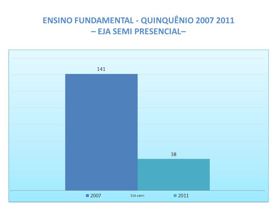 ENSINO FUNDAMENTAL - QUINQUÊNIO 2007 2011 – EJA SEMI PRESENCIAL–