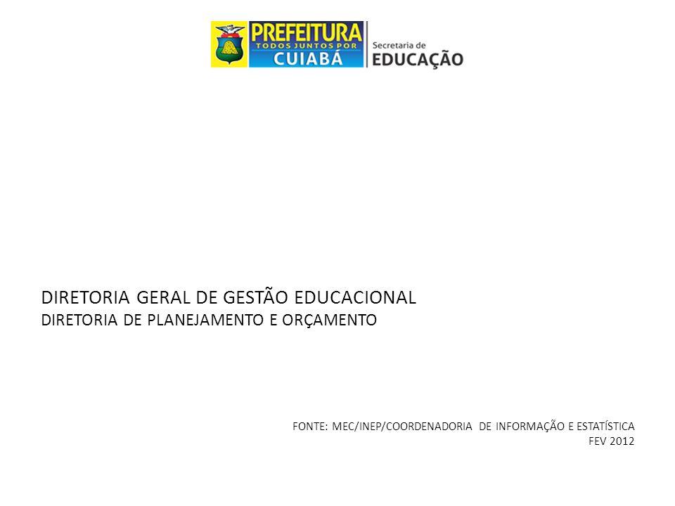 DIRETORIA GERAL DE GESTÃO EDUCACIONAL DIRETORIA DE PLANEJAMENTO E ORÇAMENTO FONTE: MEC/INEP/COORDENADORIA DE INFORMAÇÃO E ESTATÍSTICA FEV 2012