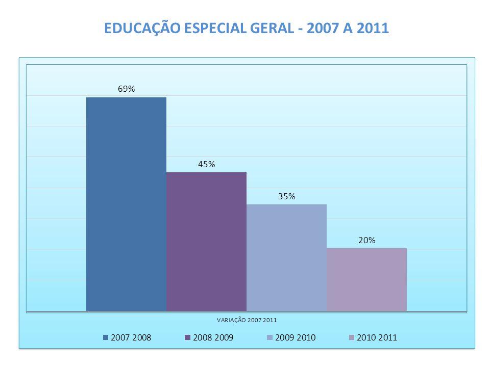 EDUCAÇÃO ESPECIAL GERAL - 2007 A 2011