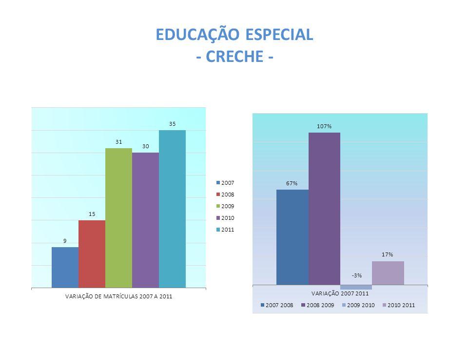 EDUCAÇÃO ESPECIAL - CRECHE -