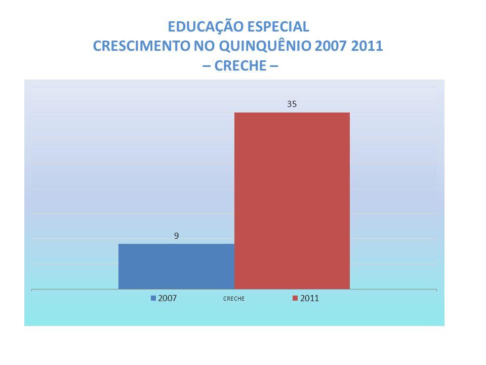 EDUCAÇÃO ESPECIAL CRESCIMENTO NO QUINQUÊNIO 2007 2011 – CRECHE –