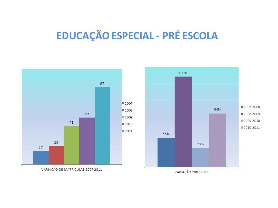 EDUCAÇÃO ESPECIAL - PRÉ ESCOLA