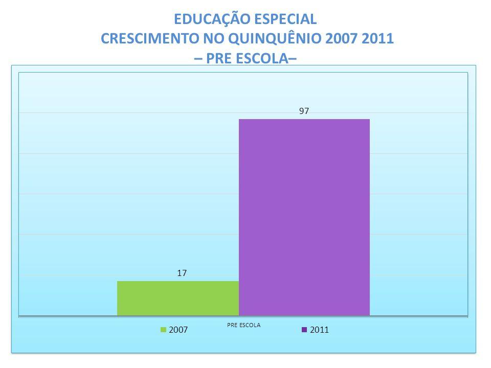 EDUCAÇÃO ESPECIAL CRESCIMENTO NO QUINQUÊNIO 2007 2011 – PRE ESCOLA–