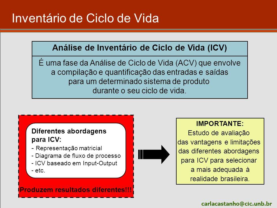 carlacastanho@cic.unb.br Características de um banco de dados de inventário de ciclo de vida Conteúdo do banco de dados.