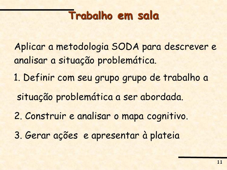 11 Trabalho em sala Aplicar a metodologia SODA para descrever e analisar a situação problemática. 1. Definir com seu grupo grupo de trabalho a situaçã