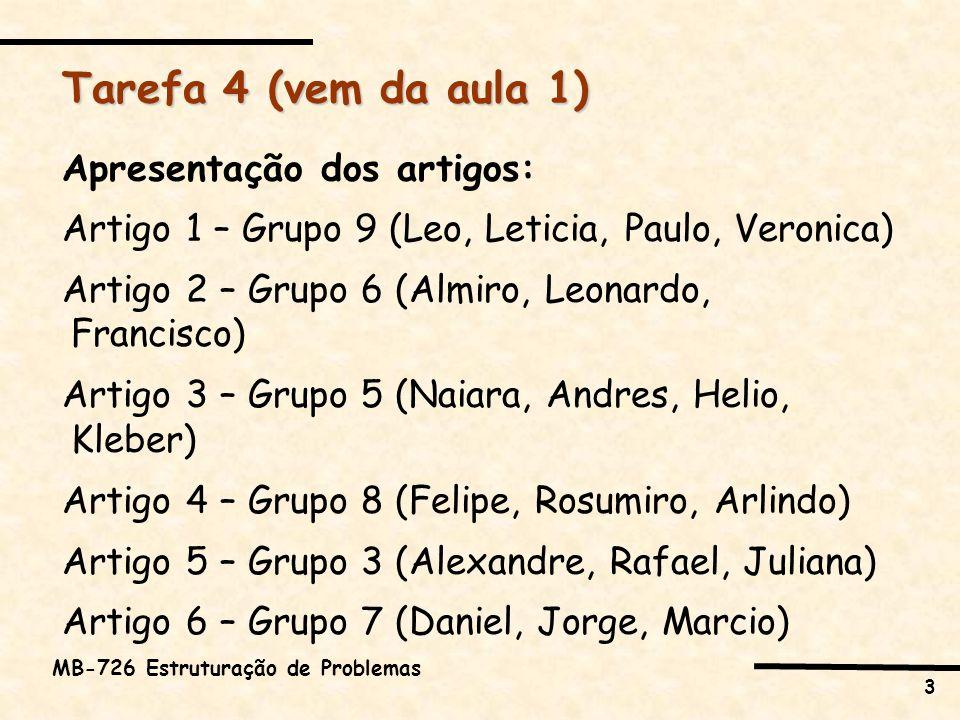3 MB-726 Estruturação de Problemas Tarefa 4 (vem da aula 1) Apresentação dos artigos: Artigo 1 – Grupo 9 (Leo, Leticia, Paulo, Veronica) Artigo 2 – Gr