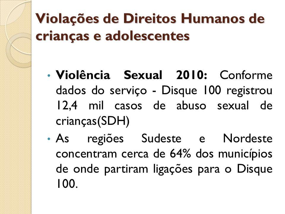 Violações de Direitos Humanos de crianças e adolescentes Violência Sexual 2010: Conforme dados do serviço - Disque 100 registrou 12,4 mil casos de abu