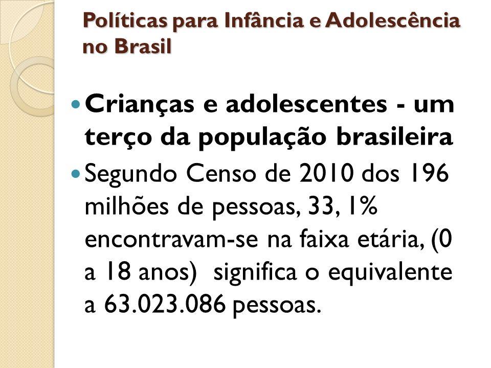 Políticas para Infância e Adolescência no Brasil Crianças e adolescentes - um terço da população brasileira Segundo Censo de 2010 dos 196 milhões de p