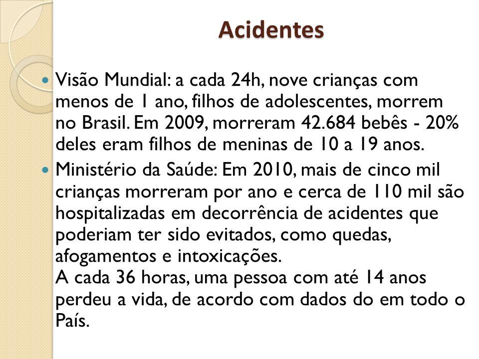 Acidentes Visão Mundial: a cada 24h, nove crianças com menos de 1 ano, filhos de adolescentes, morrem no Brasil. Em 2009, morreram 42.684 bebês - 20%